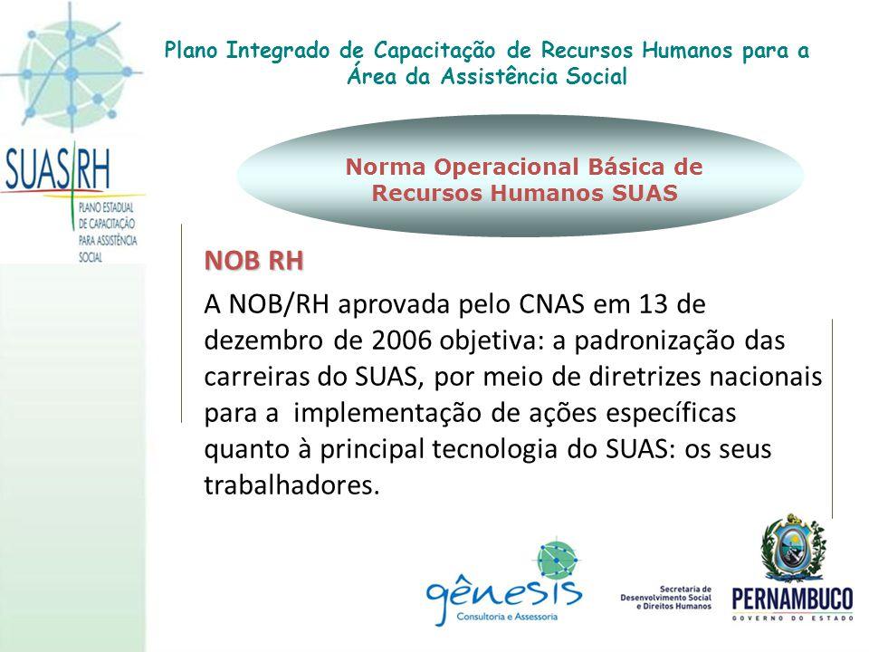 Norma Operacional Básica de Recursos Humanos SUAS