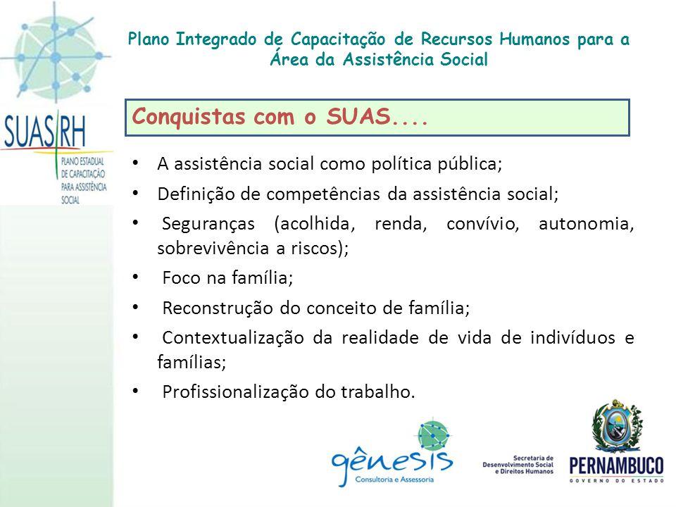 Conquistas com o SUAS.... A assistência social como política pública;