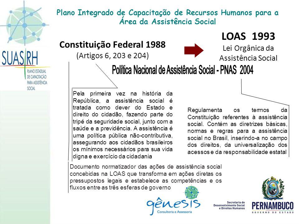 Política Nacional de Assistência Social - PNAS 2004