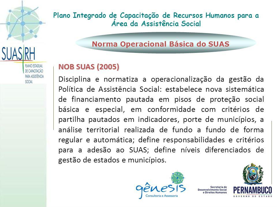 Norma Operacional Básica do SUAS