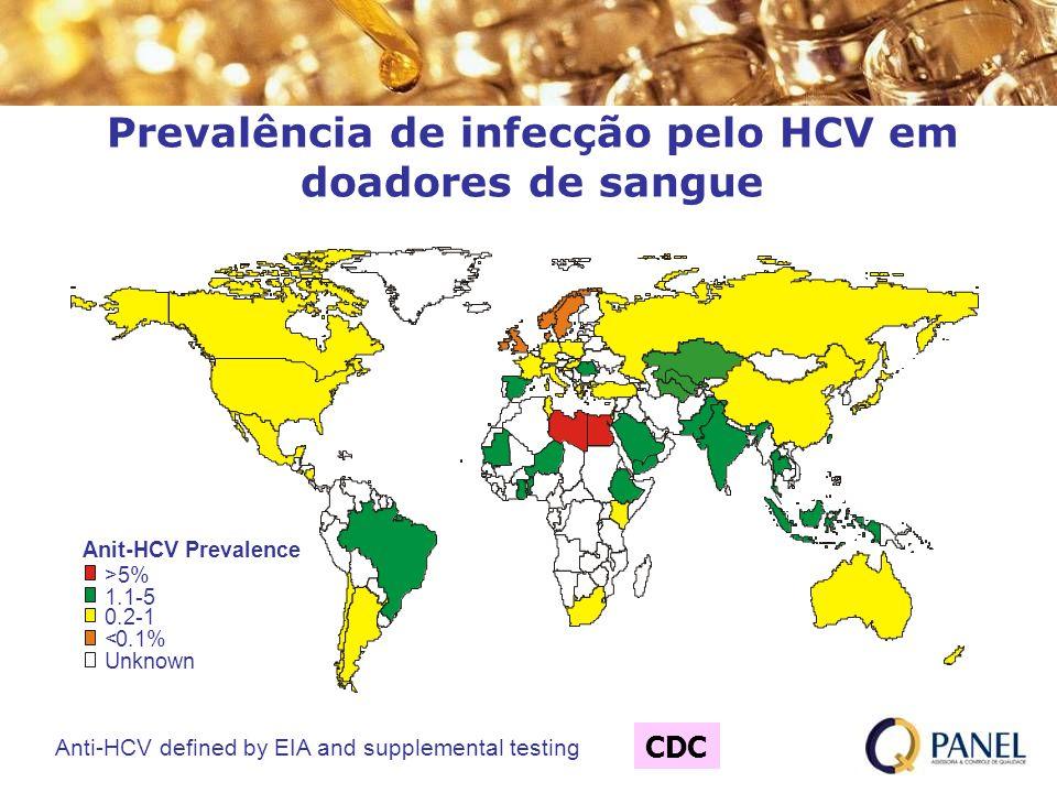 Prevalência de infecção pelo HCV em doadores de sangue
