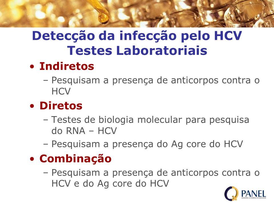 Detecção da infecção pelo HCV Testes Laboratoriais