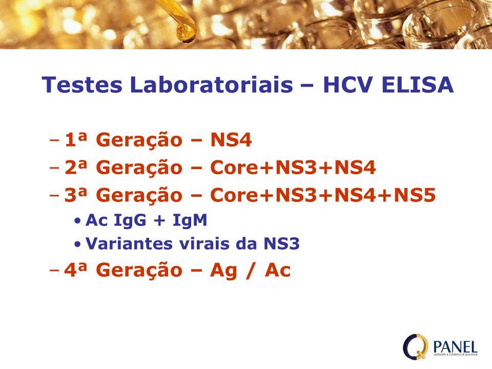 Testes Laboratoriais – HCV ELISA
