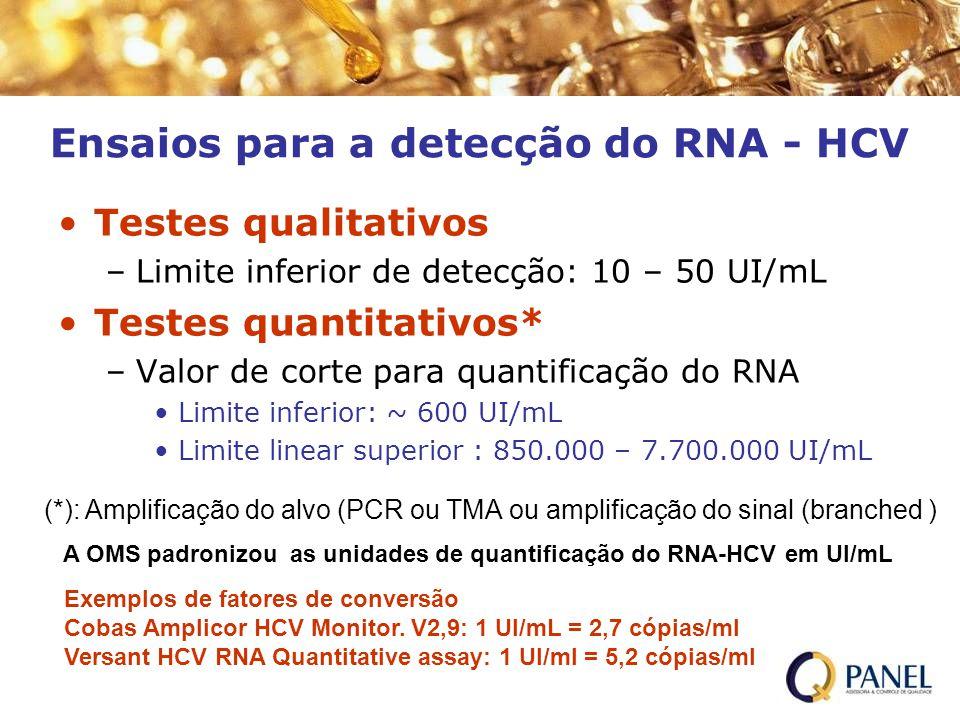 Ensaios para a detecção do RNA - HCV