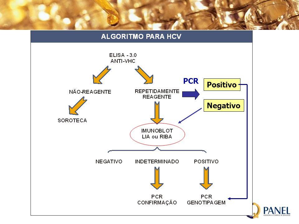 Positivo Negativo PCR