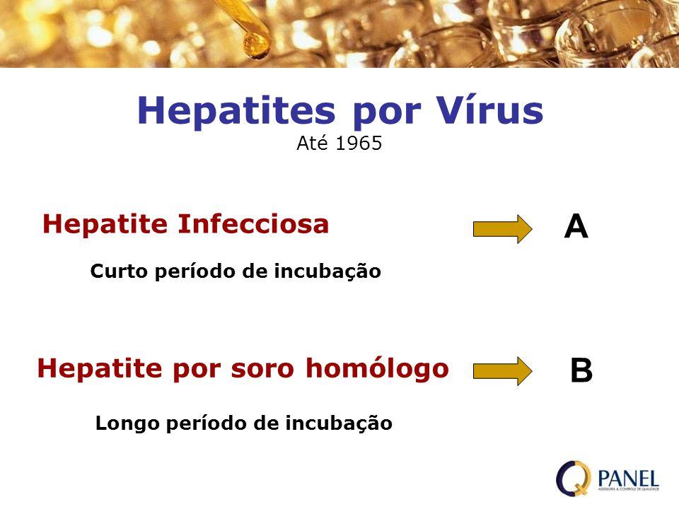 Hepatites por Vírus Até 1965