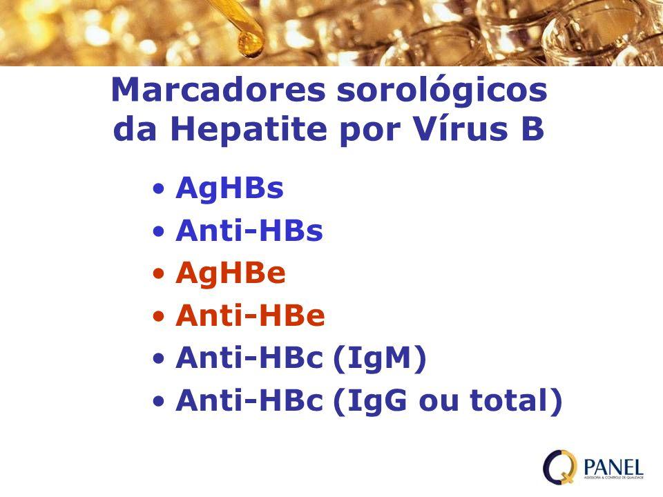 Marcadores sorológicos da Hepatite por Vírus B