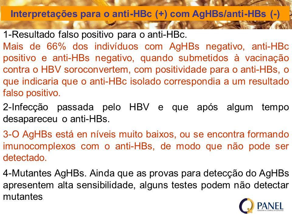 Interpretações para o anti-HBc (+) com AgHBs/anti-HBs (-)