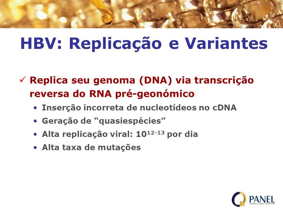 HBV: Replicação e Variantes