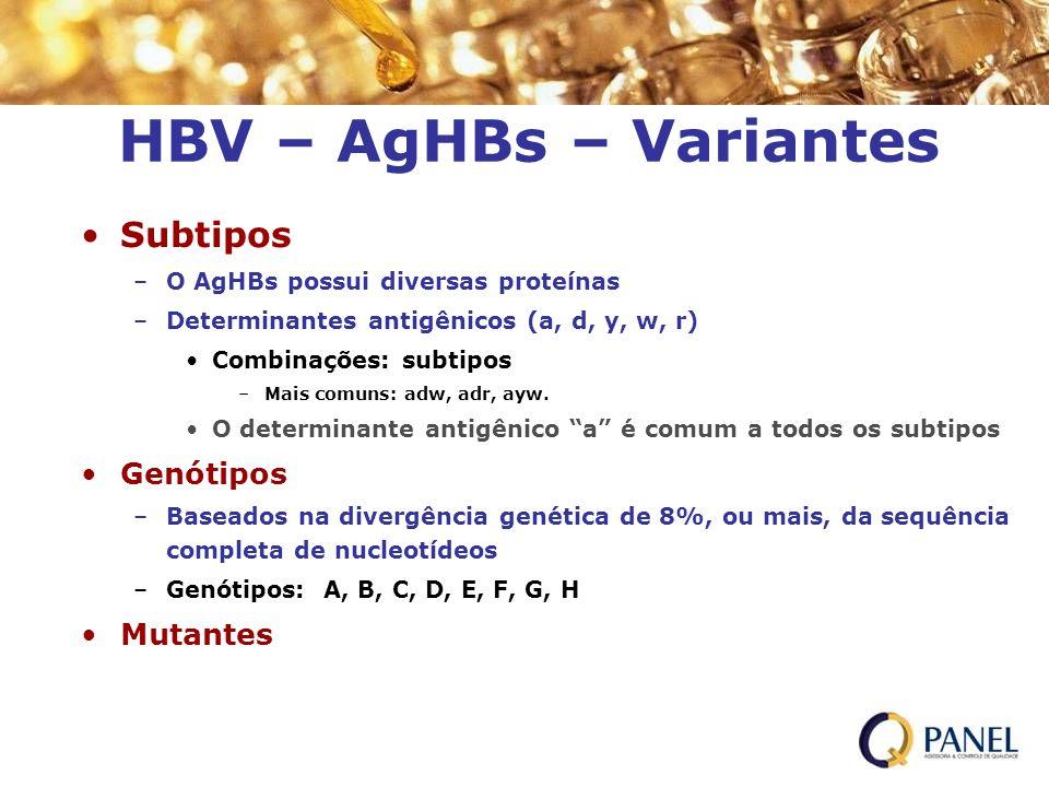 HBV – AgHBs – Variantes Subtipos Genótipos Mutantes