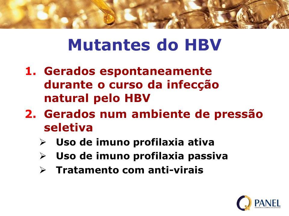 Mutantes do HBV Gerados espontaneamente durante o curso da infecção natural pelo HBV. Gerados num ambiente de pressão seletiva.