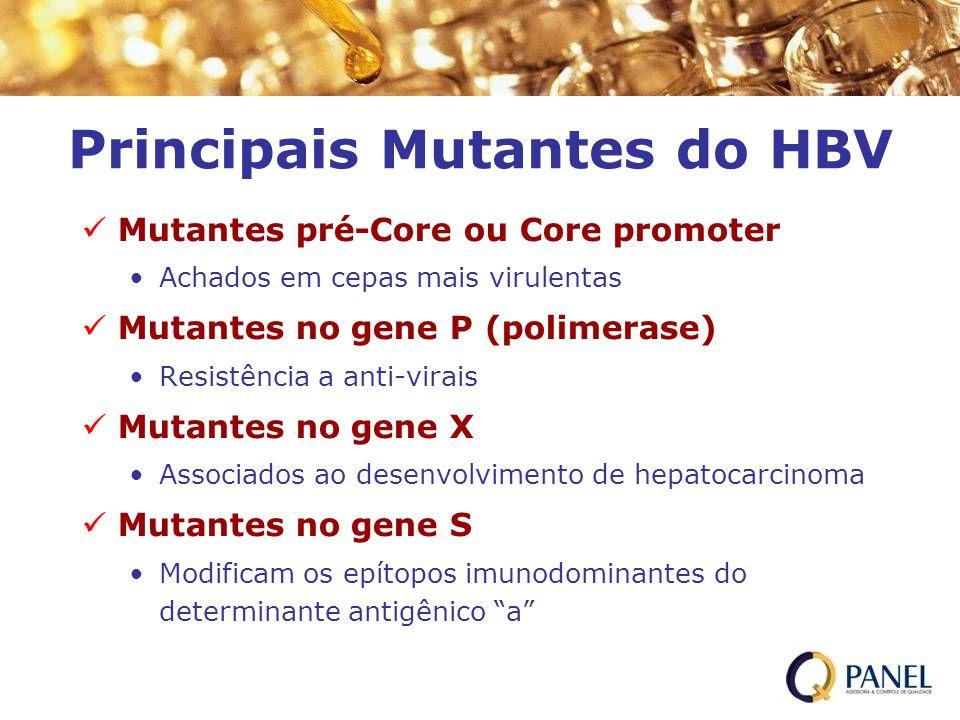 Principais Mutantes do HBV