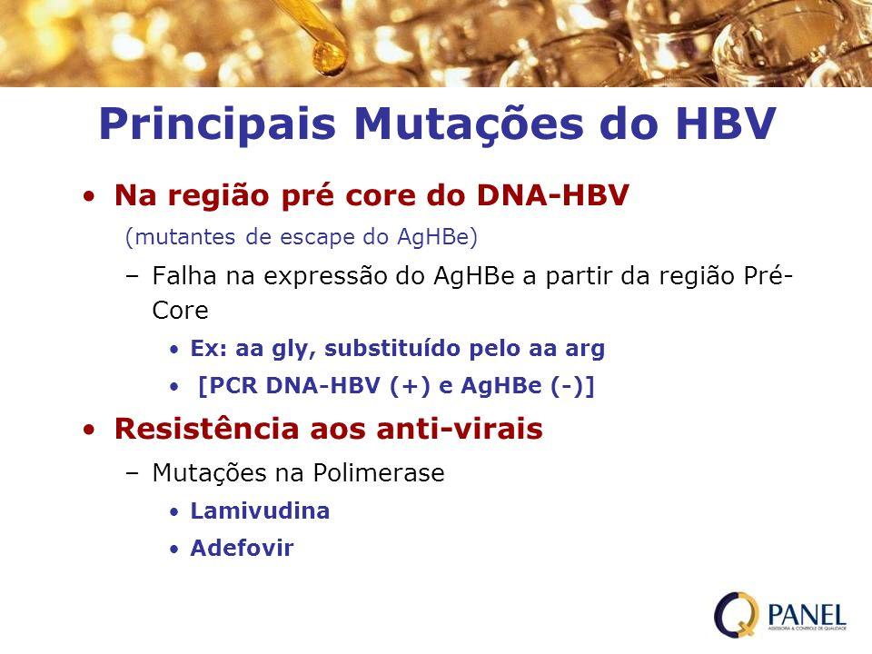 Principais Mutações do HBV