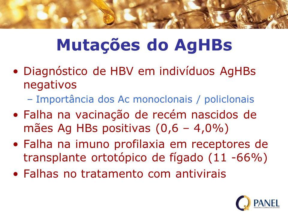 Mutações do AgHBs Diagnóstico de HBV em indivíduos AgHBs negativos
