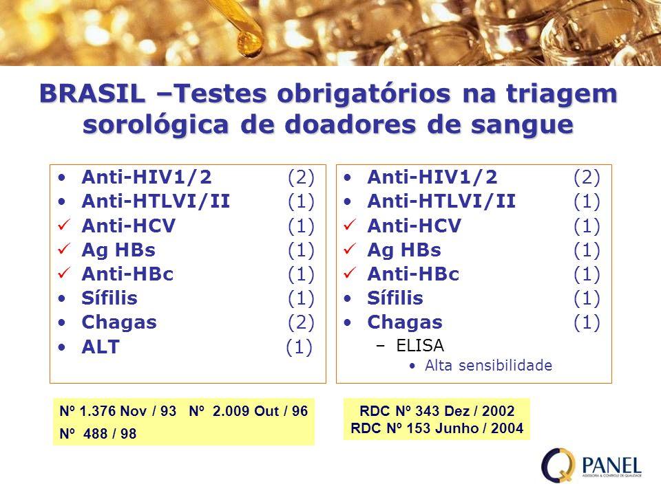BRASIL –Testes obrigatórios na triagem sorológica de doadores de sangue