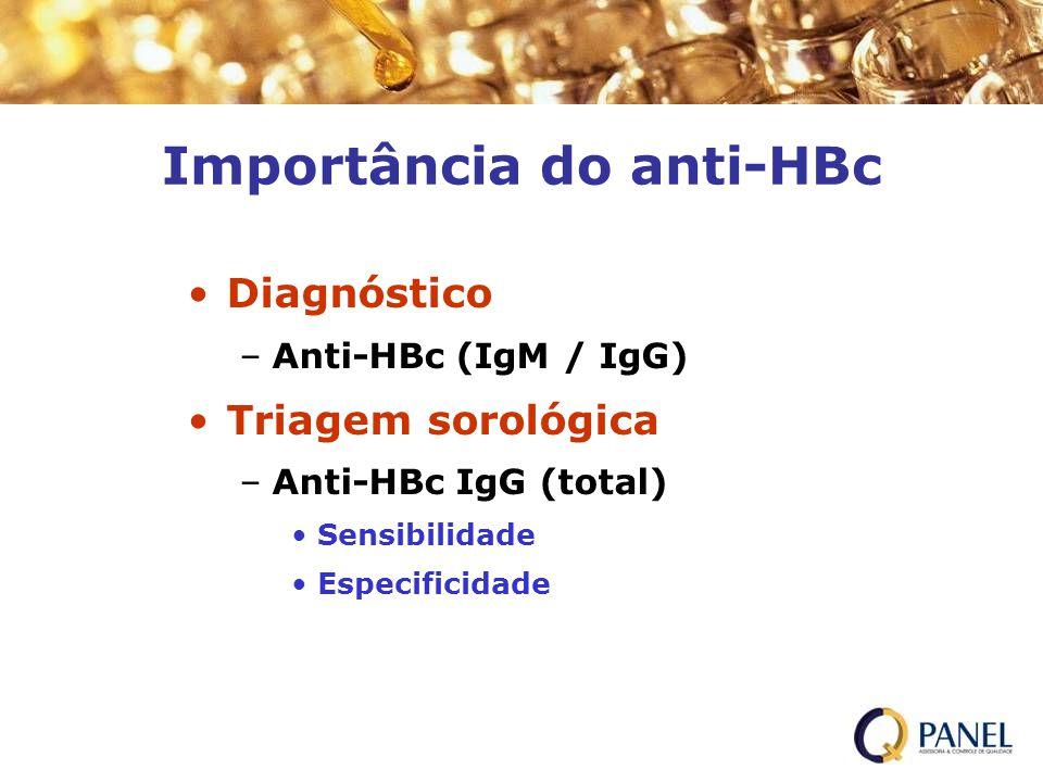 Importância do anti-HBc
