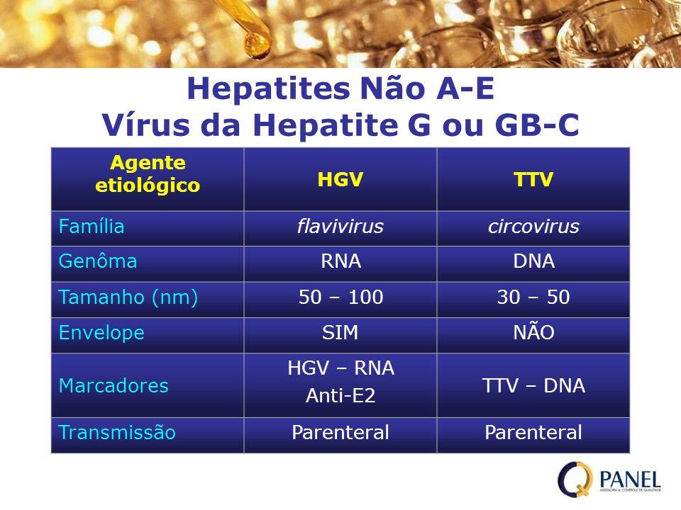 Hepatites Não A-E Vírus da Hepatite G ou GB-C