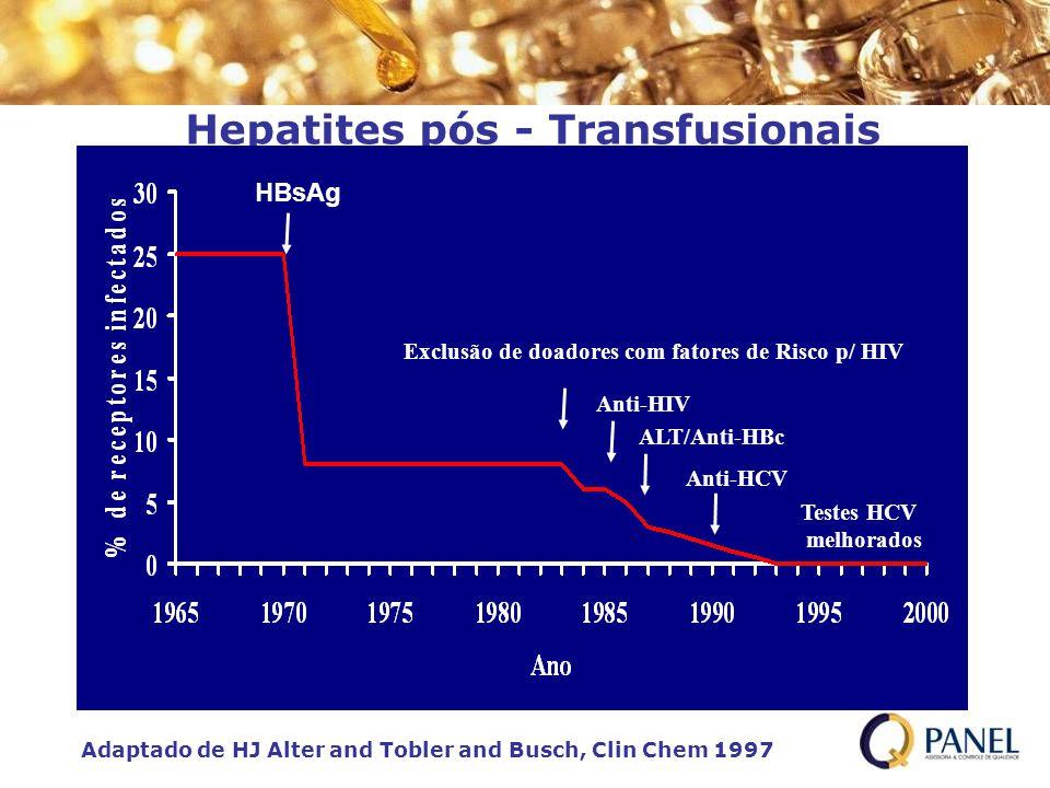 Hepatites pós - Transfusionais