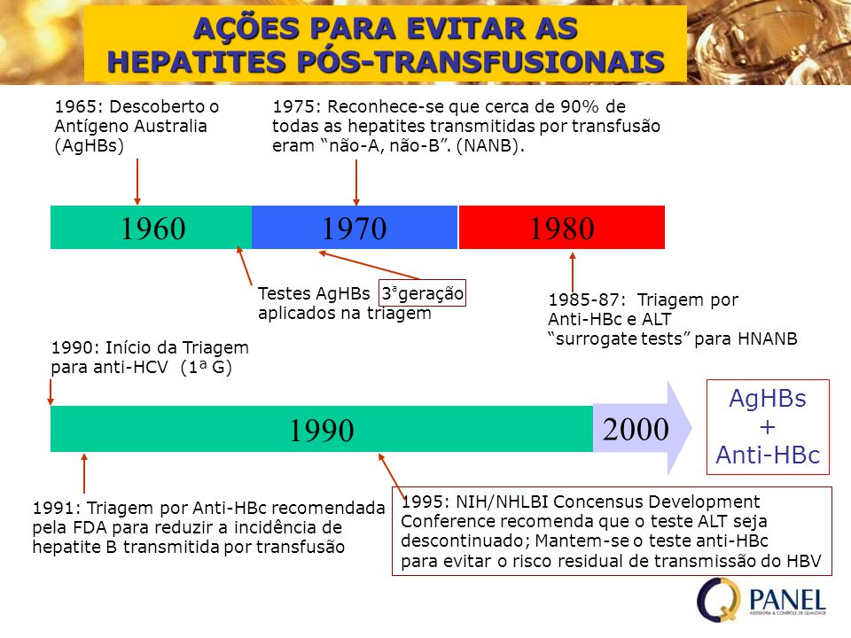 HEPATITES PÓS-TRANSFUSIONAIS