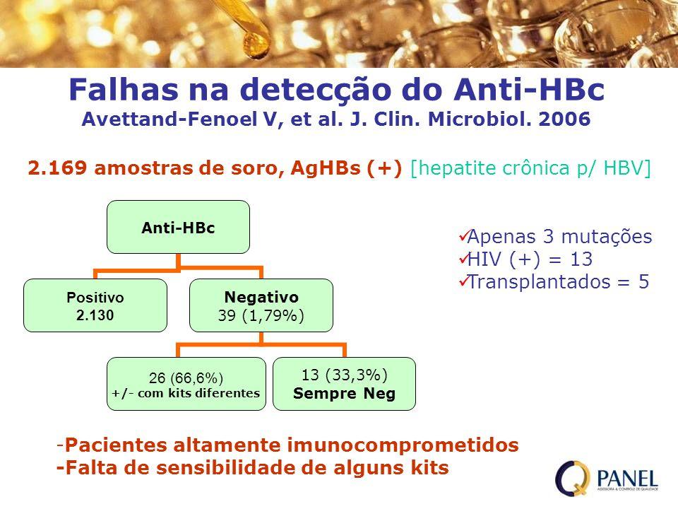 Falhas na detecção do Anti-HBc Avettand-Fenoel V, et al. J. Clin