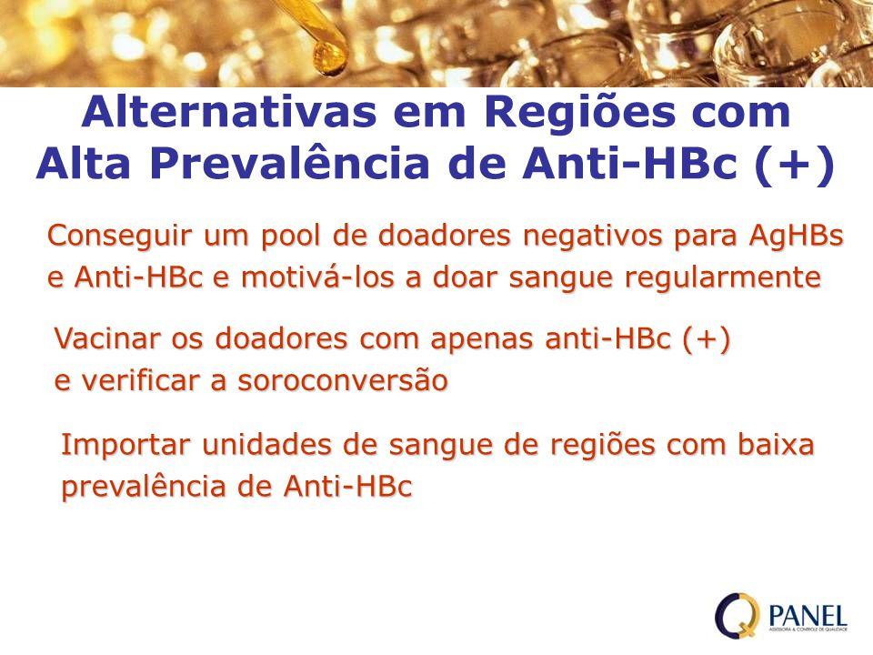 Alternativas em Regiões com Alta Prevalência de Anti-HBc (+)