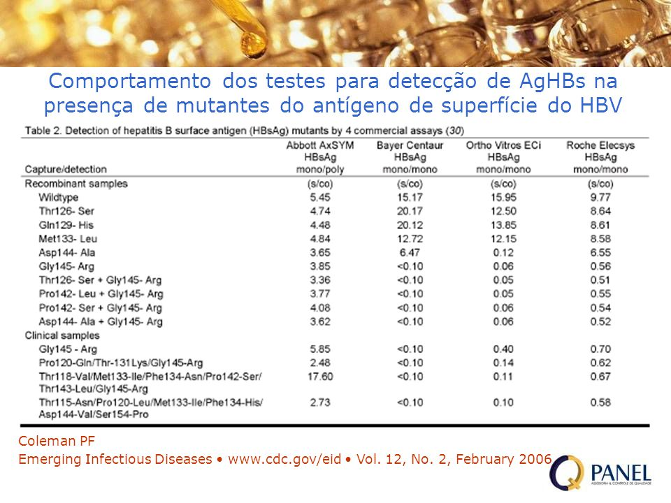 Comportamento dos testes para detecção de AgHBs na presença de mutantes do antígeno de superfície do HBV