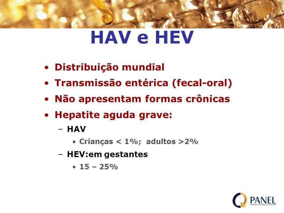 HAV e HEV Distribuição mundial Transmissão entérica (fecal-oral)