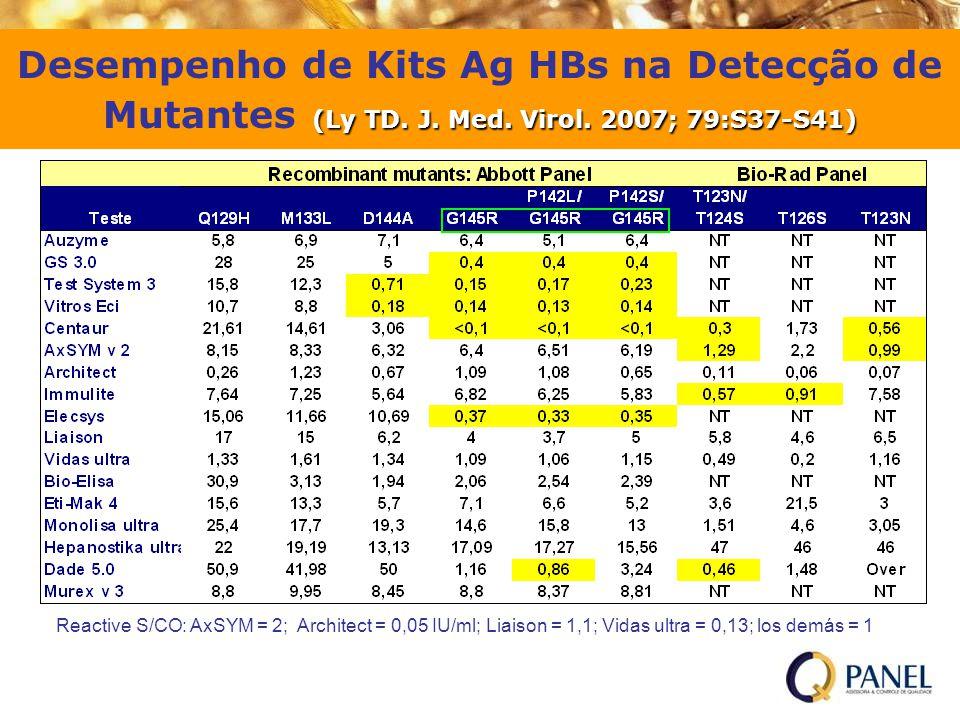 Desempenho de Kits Ag HBs na Detecção de Mutantes (Ly TD. J. Med. Virol. 2007; 79:S37-S41)