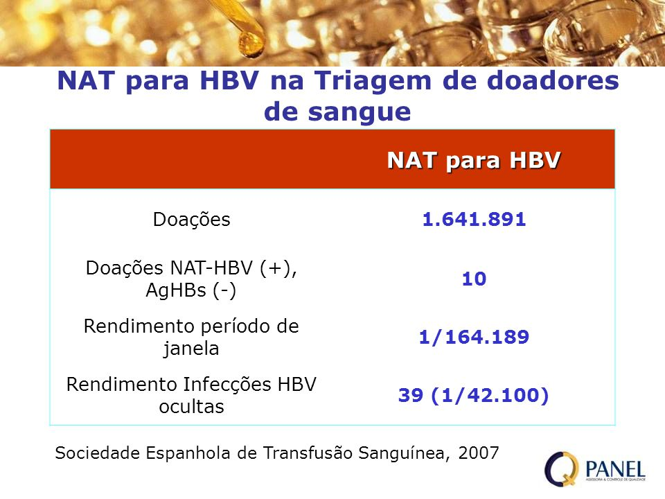 NAT para HBV na Triagem de doadores de sangue