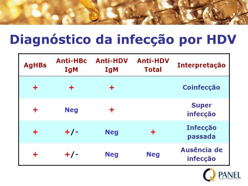 Diagnóstico da infecção por HDV
