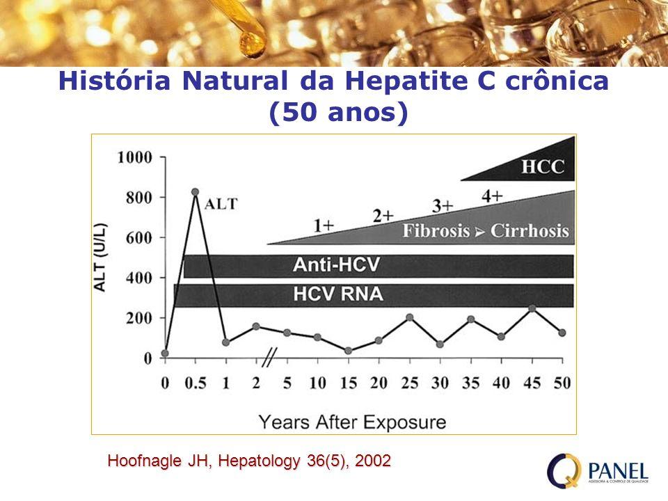 História Natural da Hepatite C crônica (50 anos)