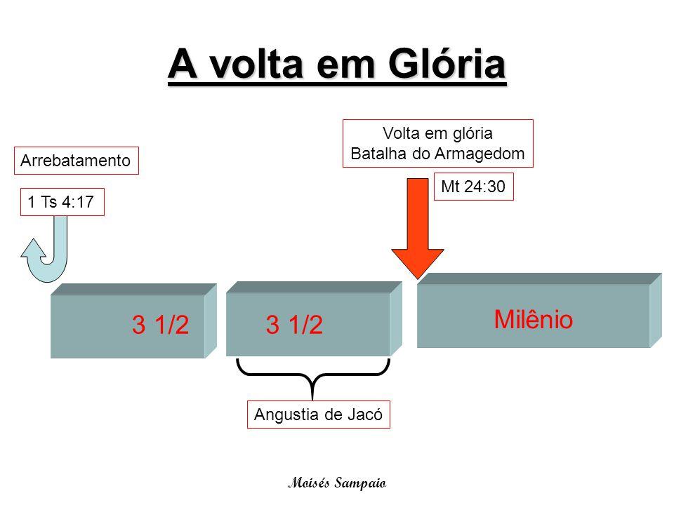 A volta em Glória Milênio 3 1/2 3 1/2 Volta em glória