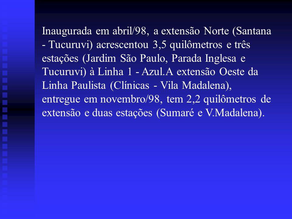 Inaugurada em abril/98, a extensão Norte (Santana - Tucuruvi) acrescentou 3,5 quilômetros e três estações (Jardim São Paulo, Parada Inglesa e Tucuruvi) à Linha 1 - Azul.A extensão Oeste da Linha Paulista (Clínicas - Vila Madalena), entregue em novembro/98, tem 2,2 quilômetros de extensão e duas estações (Sumaré e V.Madalena).