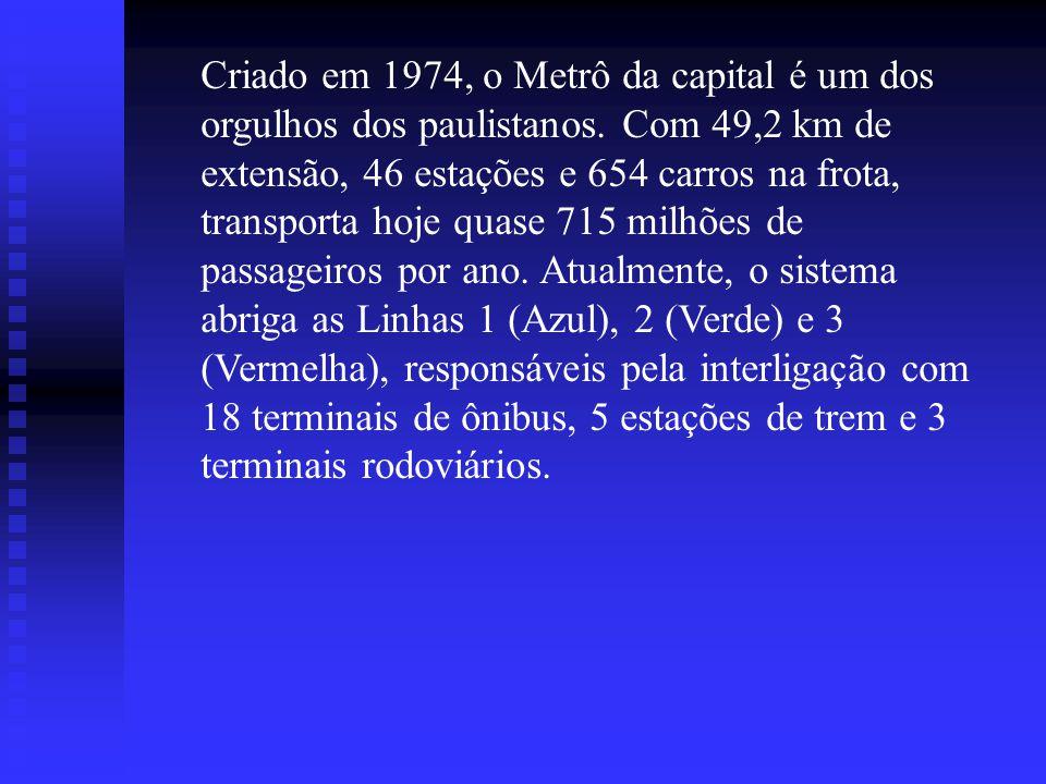 Criado em 1974, o Metrô da capital é um dos orgulhos dos paulistanos