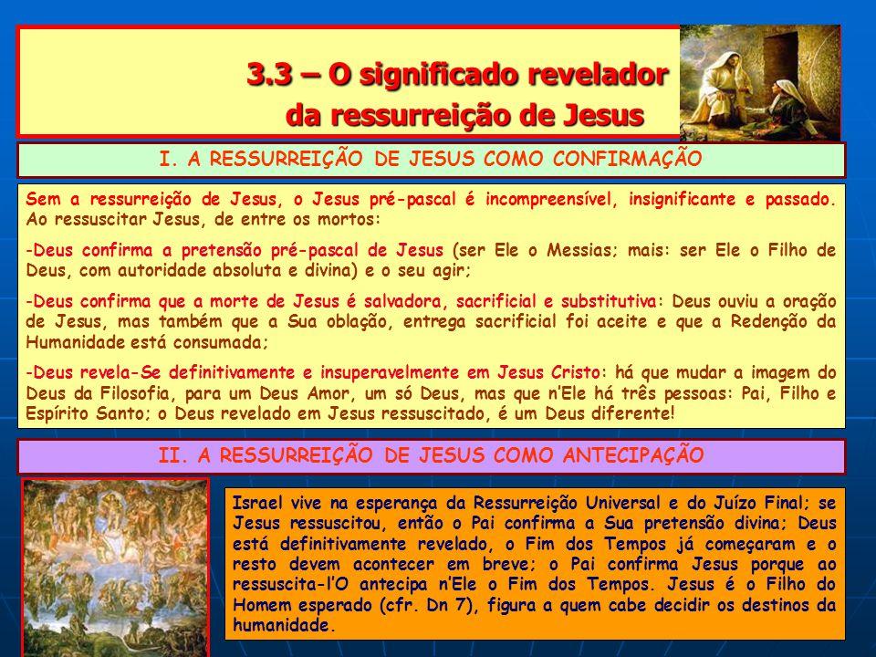 3.3 – O significado revelador da ressurreição de Jesus