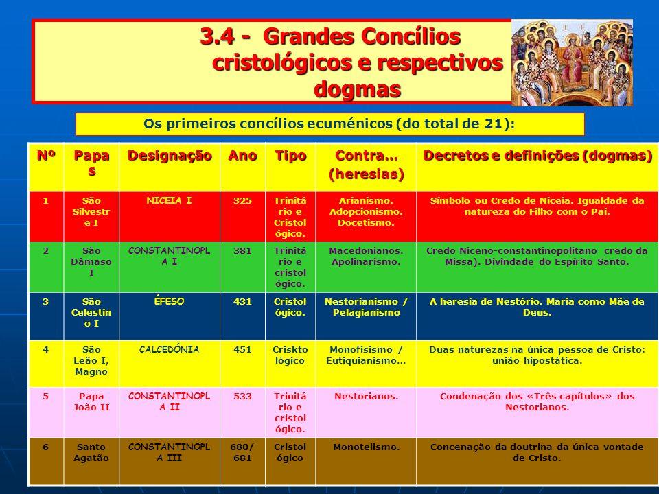 3.4 - Grandes Concílios cristológicos e respectivos dogmas