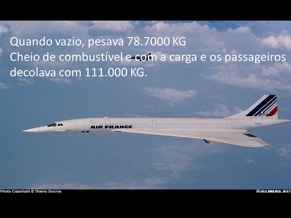 Quando vazio, pesava 78.7000 KG Cheio de combustível e com a carga e os passageiros.