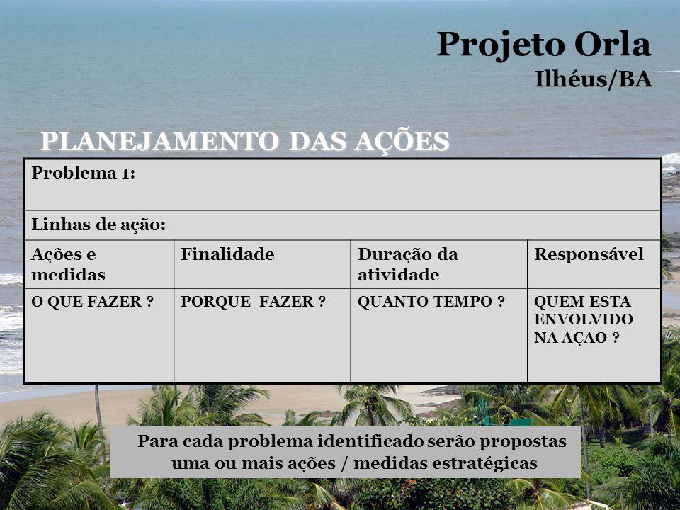 Projeto Orla PLANEJAMENTO DAS AÇÕES Ilhéus/BA Problema 1: