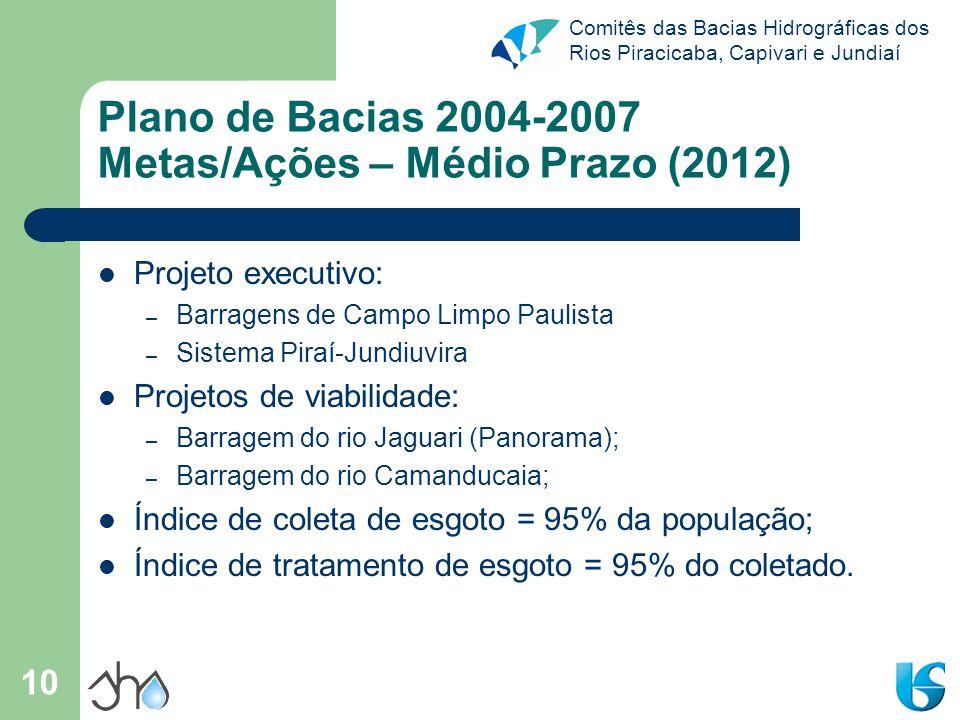 Plano de Bacias 2004-2007 Metas/Ações – Médio Prazo (2012)
