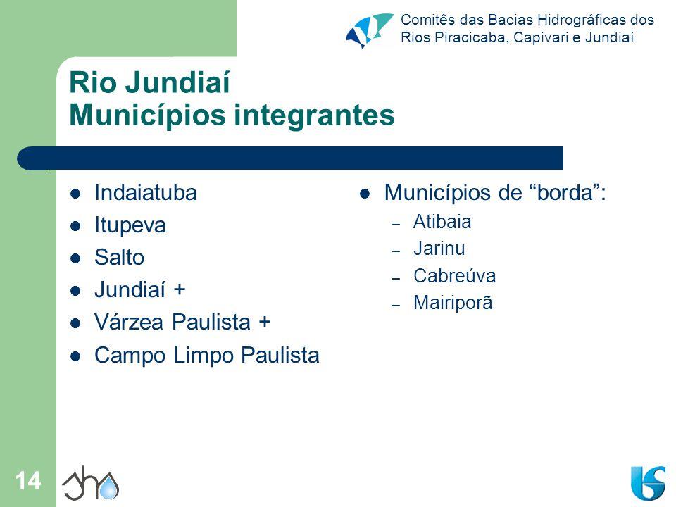 Rio Jundiaí Municípios integrantes