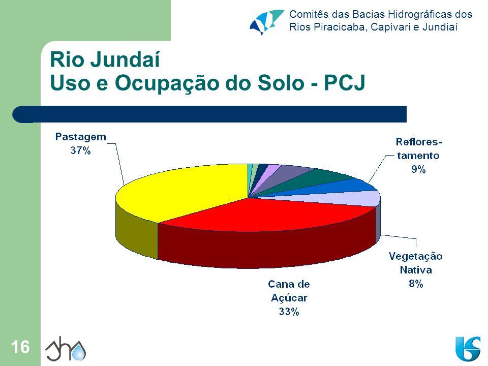 Rio Jundaí Uso e Ocupação do Solo - PCJ