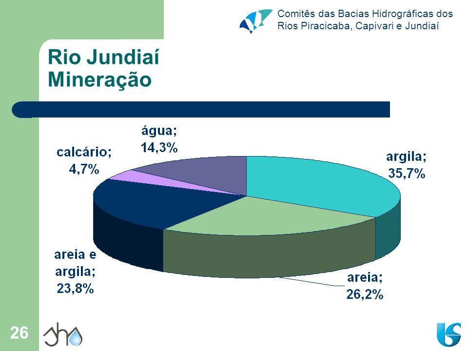 Rio Jundiaí Mineração