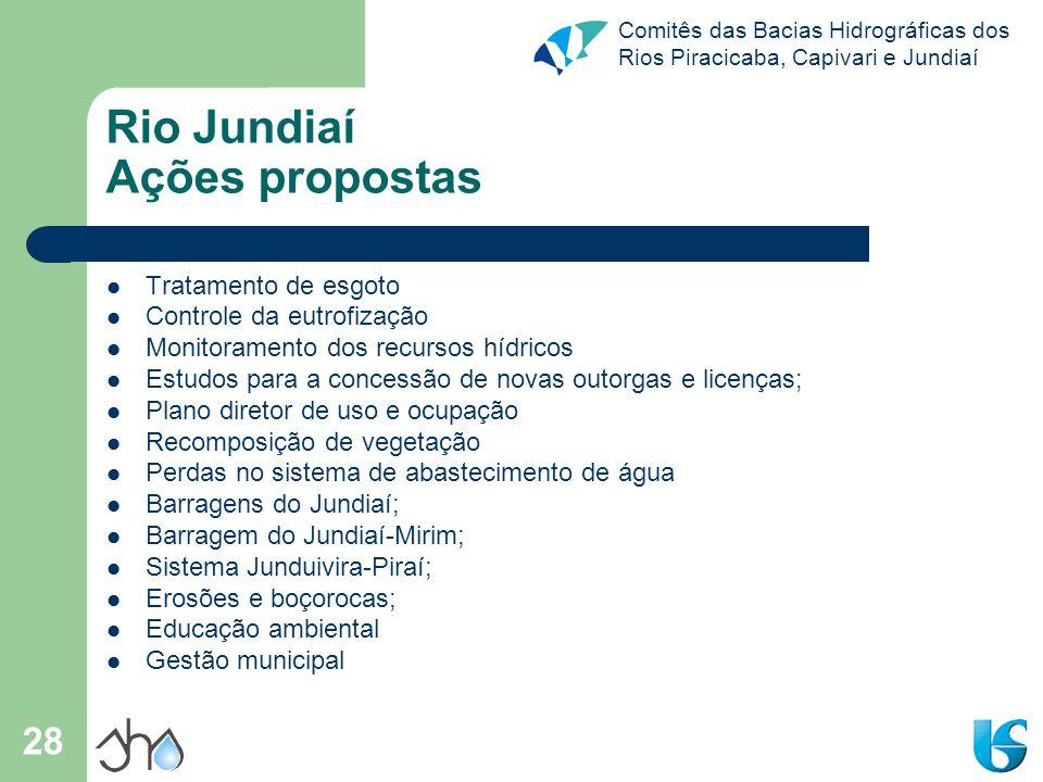 Rio Jundiaí Ações propostas