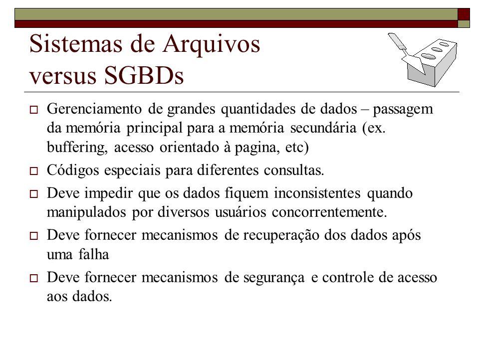 Sistemas de Arquivos versus SGBDs