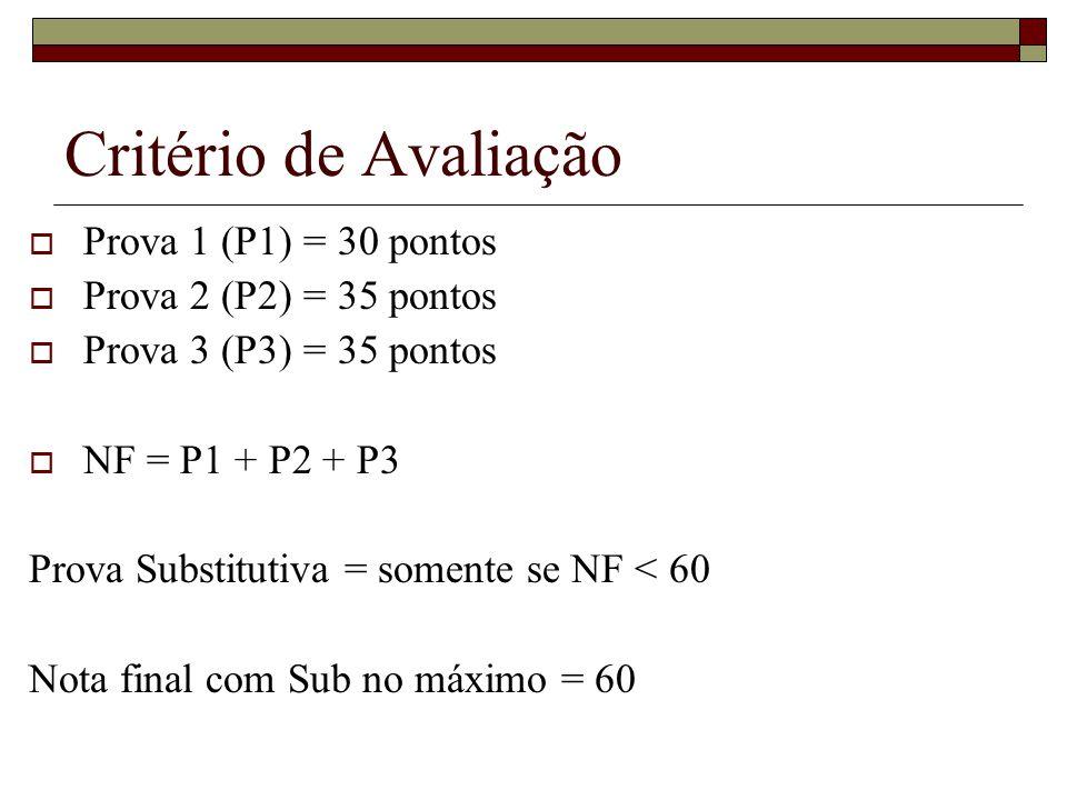 Critério de Avaliação Prova 1 (P1) = 30 pontos