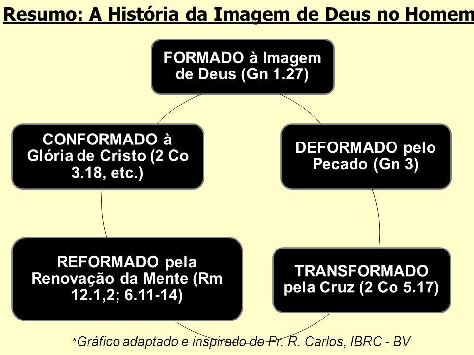 Resumo: A História da Imagem de Deus no Homem