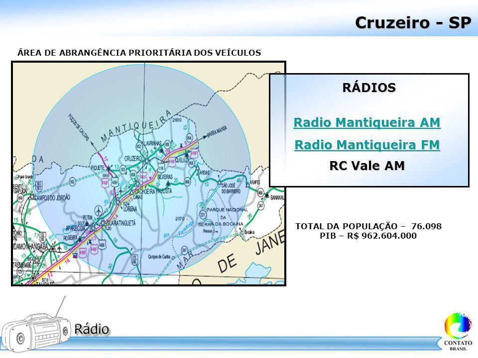 Cruzeiro - SP RÁDIOS Radio Mantiqueira AM Radio Mantiqueira FM