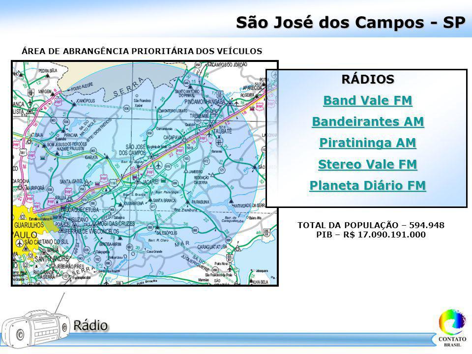 São José dos Campos - SP RÁDIOS Band Vale FM Bandeirantes AM