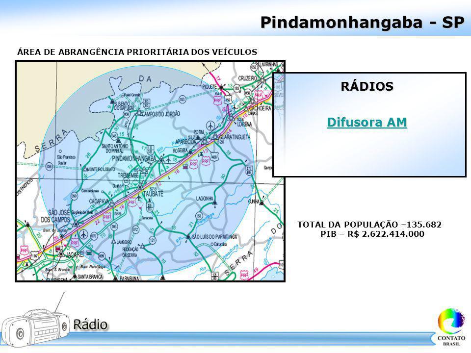 Pindamonhangaba - SP RÁDIOS Difusora AM