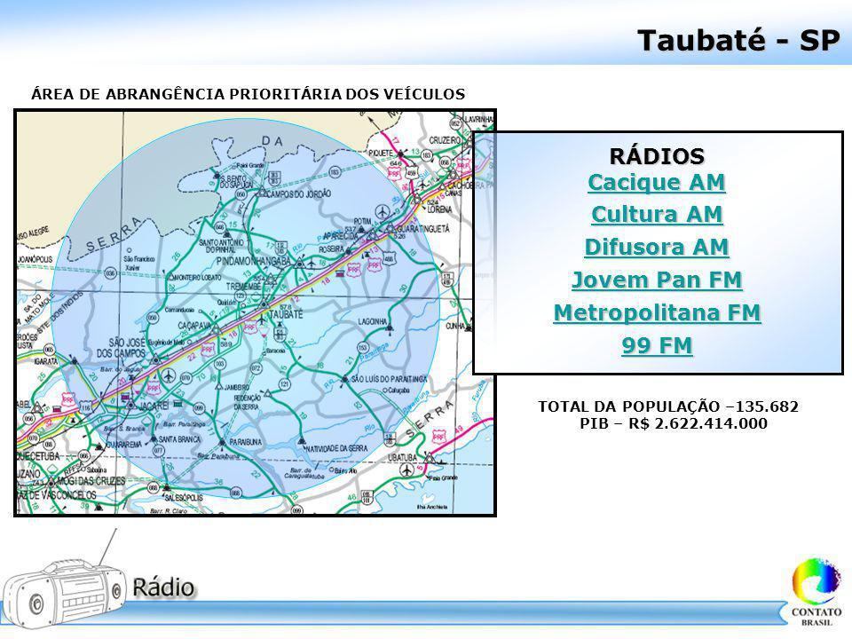 Taubaté - SP RÁDIOS Cacique AM Cultura AM Difusora AM Jovem Pan FM